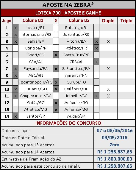 LOTECA 700 - PALPITES / PITÁCOS DA ZEBRA 02