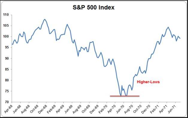 Marknaden lagre oljepris trots negativa nyheter
