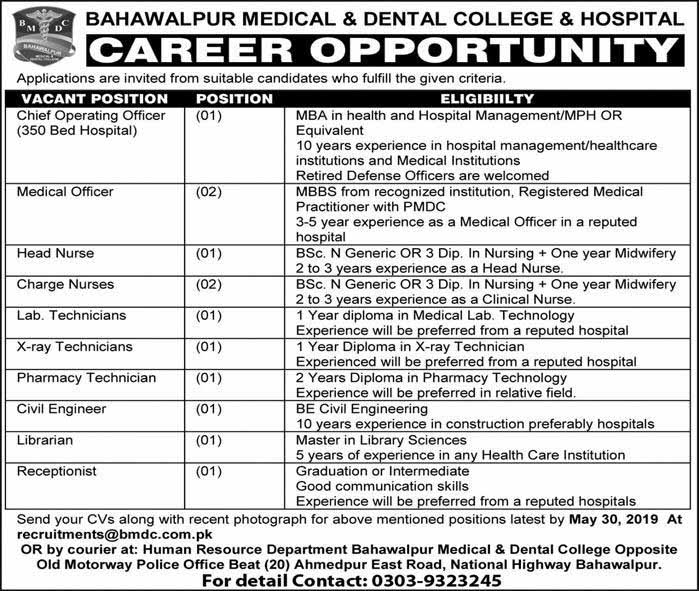 Bahawalpur Medical & Dental College Jobs 2019