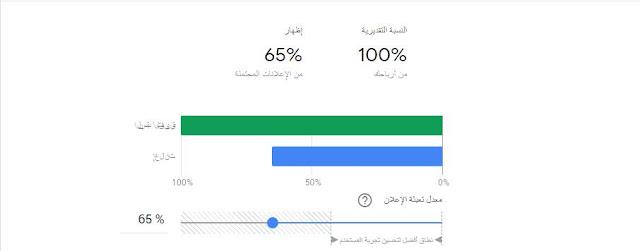 زيادة ارباح جوجل ادسنس عن طريق ضبط معدل توازن الإعلانات