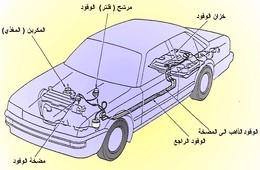 مبادئ تقنية السيارات
