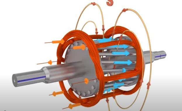 المحرك الكهربائي ذات التيار المتردد