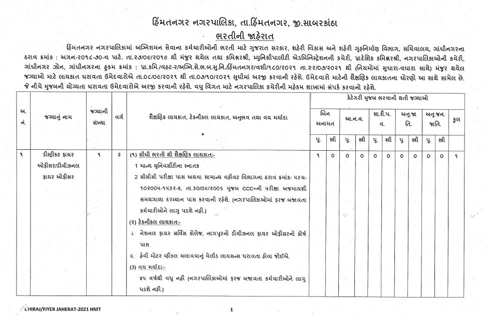 Himmatnagar Nagarpalika Fire Staff Recruitment 2021