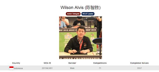 Profile akun WCA Wilson Alvis yang merupakan peringkat ke 2 dalam menyelesaikan rubik dengan gerakan sedikit mungkin