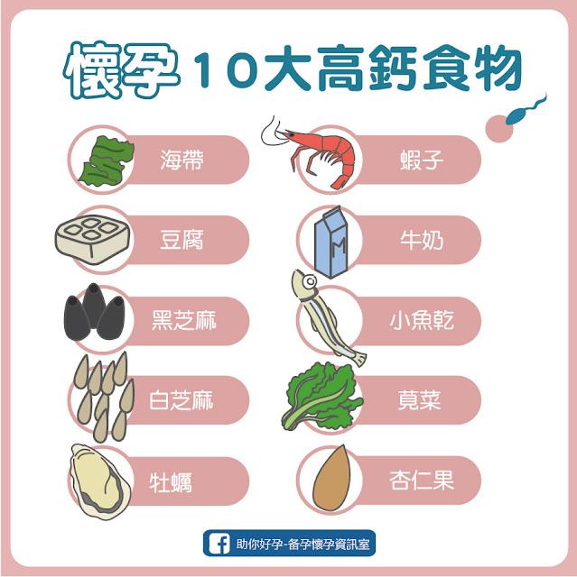 懷孕補鈣食物推薦