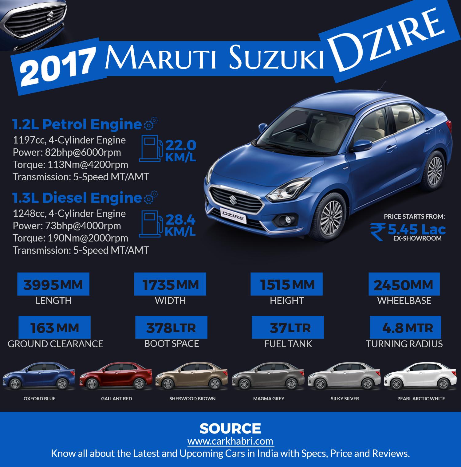 New Maruti Suzuki Dzire Infographic