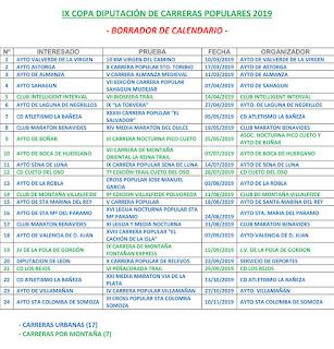 Calendario Carreras Copa Diputacion 2019