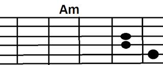 chord lagu ungu demi waktu