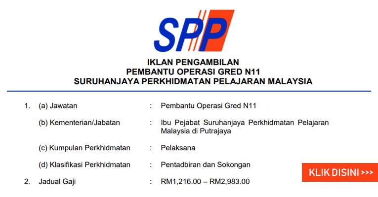 Suruhanjaya Perkhidmatan Pelajaran Malaysia