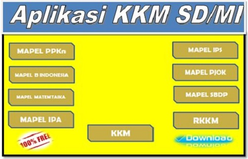 Download Aplikasi KKM SD/MI Kurikulum 2013 Edisi Terbaru