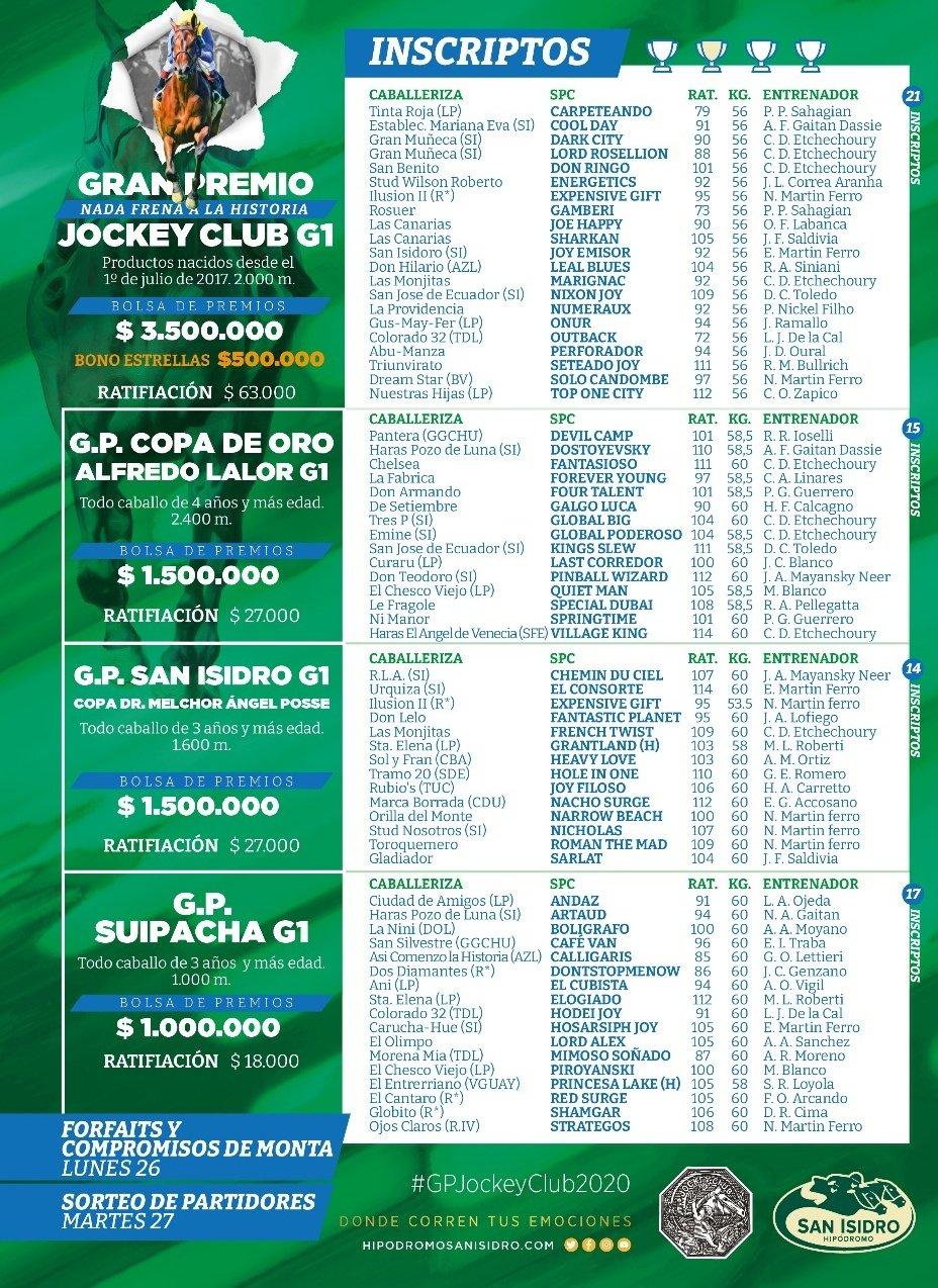 Jornada Jockey Club  FDAA73C5-47F3-40C9-A666-272828055604