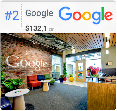 Google,google.com