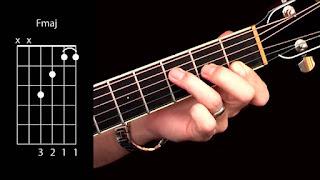 Gambar Chord Gitar F / Kunci Gitar F