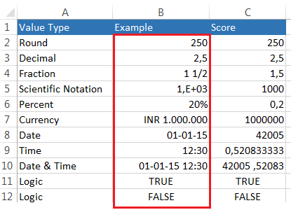 types of value data in Excel can be further divided into several type