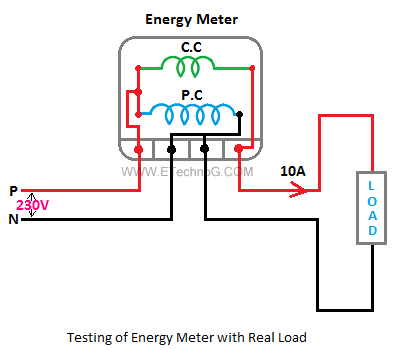 Direct loading in energy meter