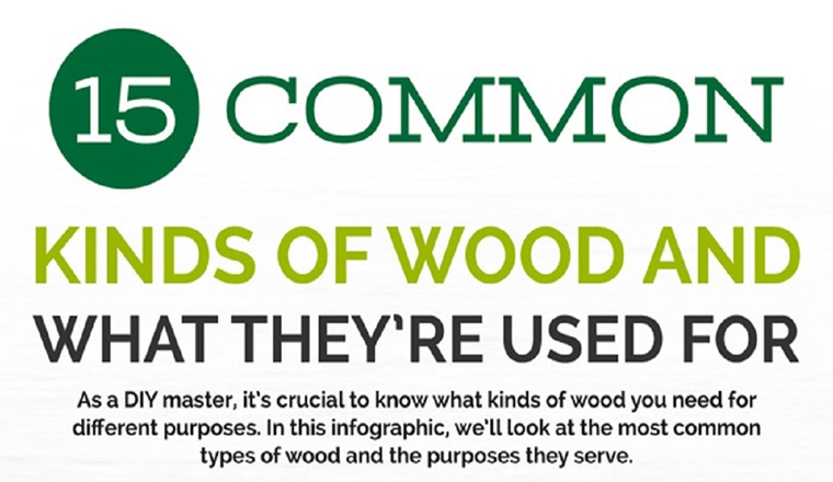 15 Common Kinds of Wood and What They're Used For #infographic