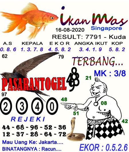 Syair Ikan Mas SGP Minggu 16 Agustus 2020
