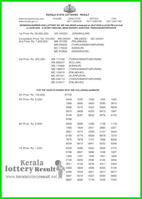 04.8.20 Monsoon Bumper 2020 BR 74 Kerala Lottery Results-