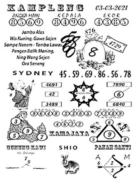 Kampleng Sidney Rabu 03-Mar-2021