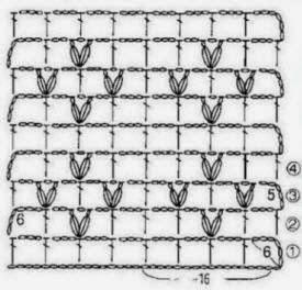 Ponto de Crochê Com Gráfico 02