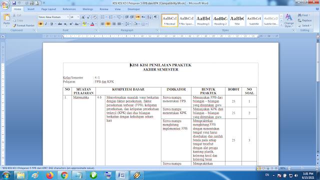 Download Perangkat Lengkap Kisi Kisi KD Pelajaran 5 FPB dan KPK Matematika Kelas 4 SD MI Kurikulum 2013 Revisi Terbaru