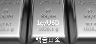 오늘 백금 1 그람(g) 시세 : 99.99 플라티늄 백금 1g (gram) 시세 실시간 그래프 (1g/USD 달러)