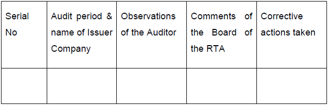 sebi circular Raising Industry Standards For RTA, Issuer Companies & Banker To An Issue