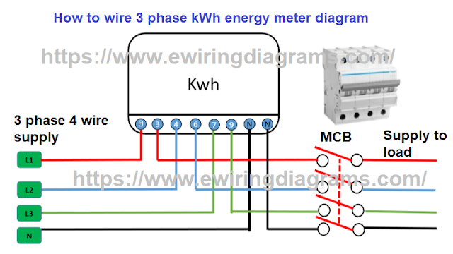 kwh meter 3 phase wiring diagram