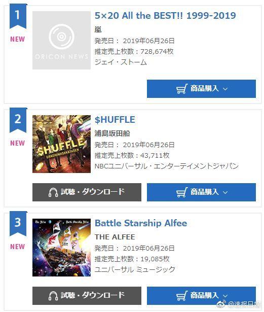 Chinese] Arashi 5x20 Album Weibo Threads