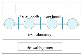 Floor plan of the test laboratory