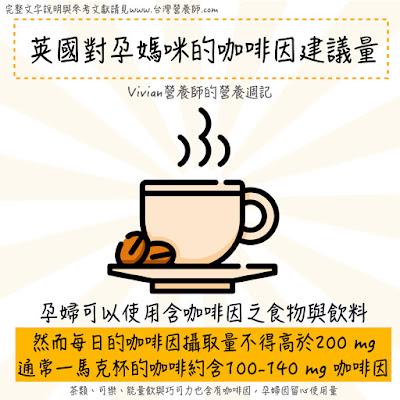 【台灣營養師Vivian】【圖解營養學】英國政府給孕媽咪的「忌食」建議