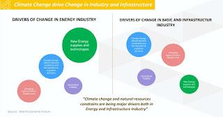 green-jobs-dan-perubahan-iklim
