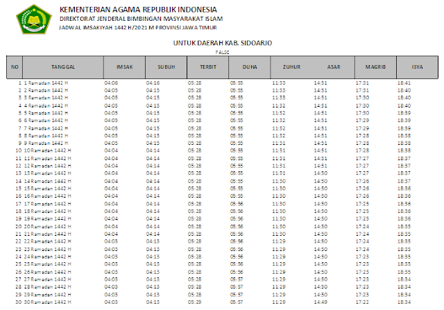 Jadwal Imsakiyah Ramadhan 1442 H Kabupaten Sidoarjo, Provinsi Jawa Timur