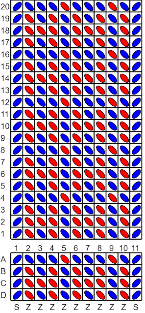 A simple tablet weaving pattern in blue and red