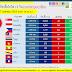 สถานการณ์การติดเชื้อโควิด-19 ในอาเซียน ณ วันที่ 27 เมษายน 2563 เวลา 19.30 น.