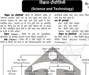 विज्ञान और प्रौद्योगिकी PDF Notes Download