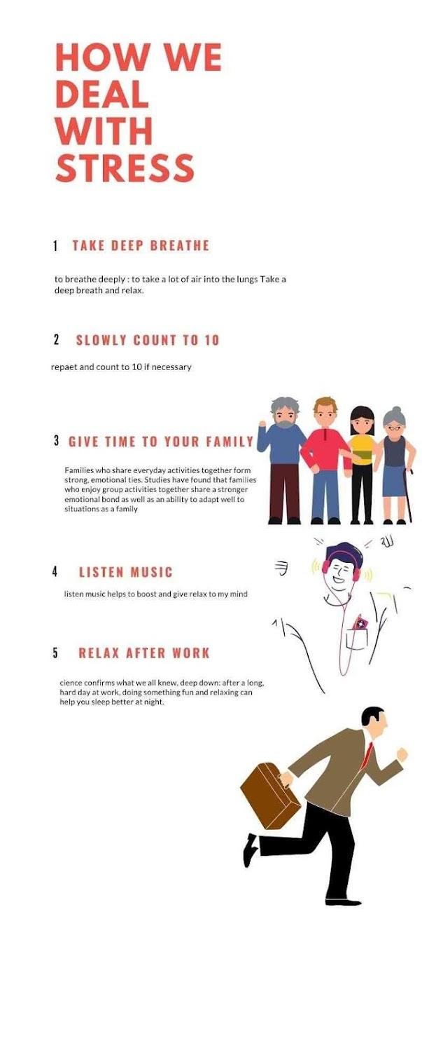 stress क्या है | टेंशन के लक्षण