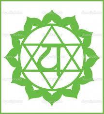 laura yoga  pilates activando chakras
