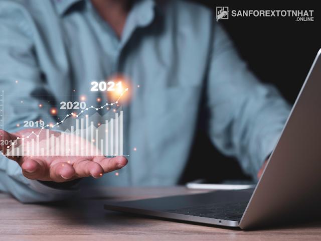 Có nên đầu tư vào Forex không?