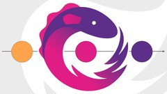 RxJS 7 and Observables: Introduction