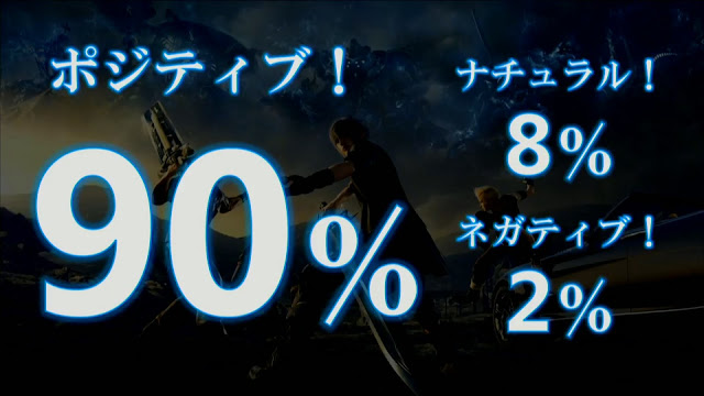 El 90% de la gente que probó Final Fantasy XV en la Gamescom quedó contenta