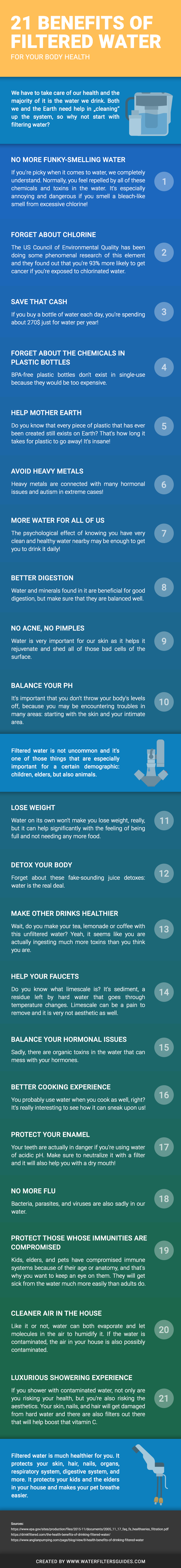 21 Benefits of Filtered Water #infographic