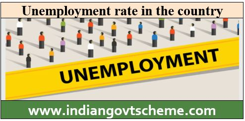 Unemployment rate in the country