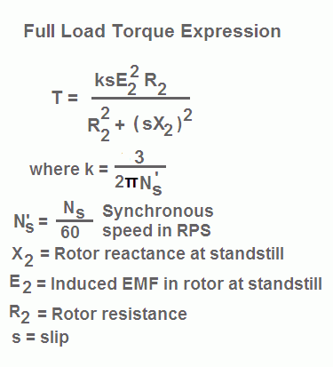 torque slip characteristics of induction motor image