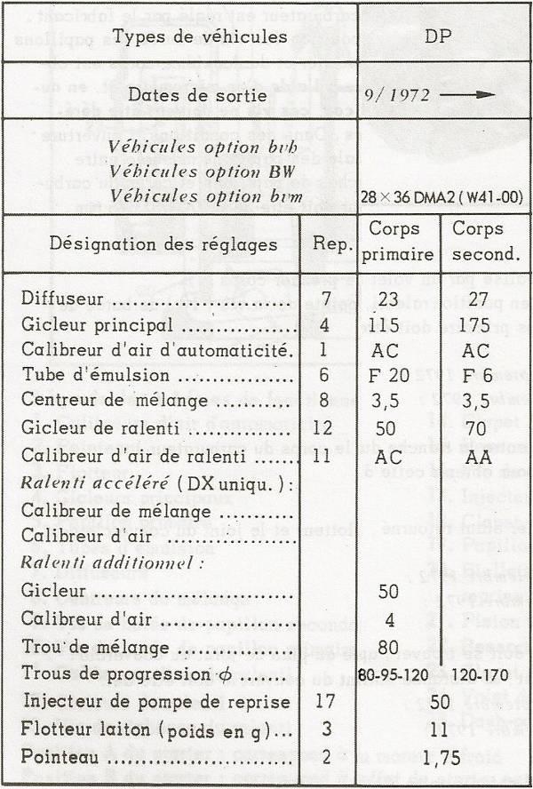 Cougar Dominatrice De Lille Pour Jeux Coquin