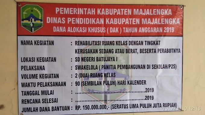 Runtinah Kepsek SD Negeri Batujaya 1 Dituding Diduga Korupsi Dana DAK