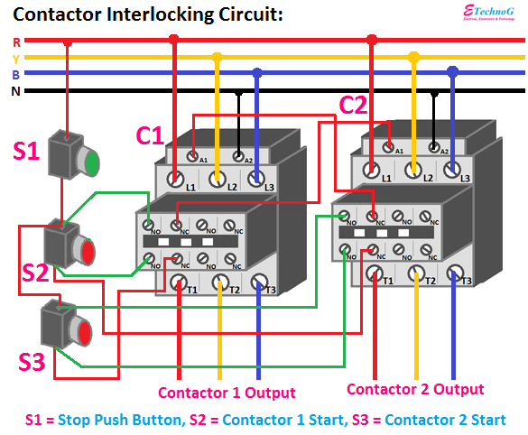 Contactor Interlocking Circuit and Wiring connection Diagram