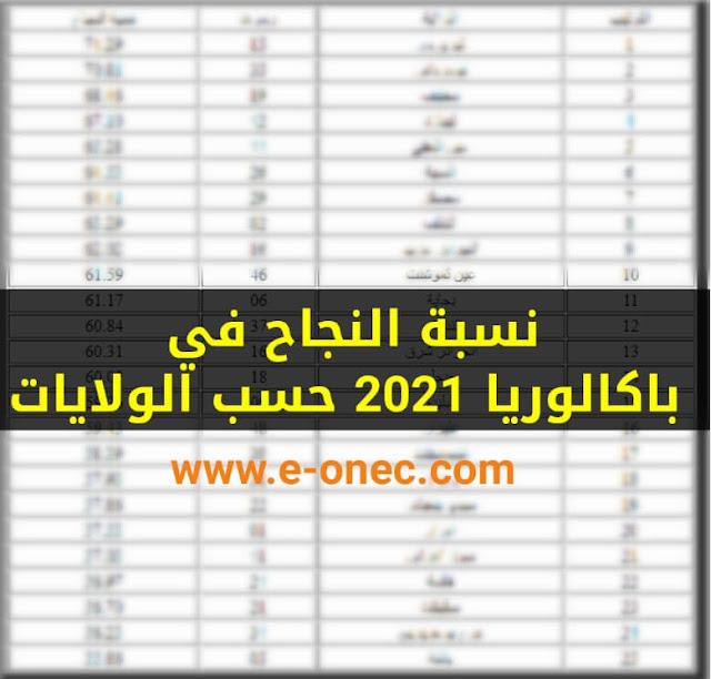 نسبة النجاح في شهادة البكالوريا 2021 حسب الولايات