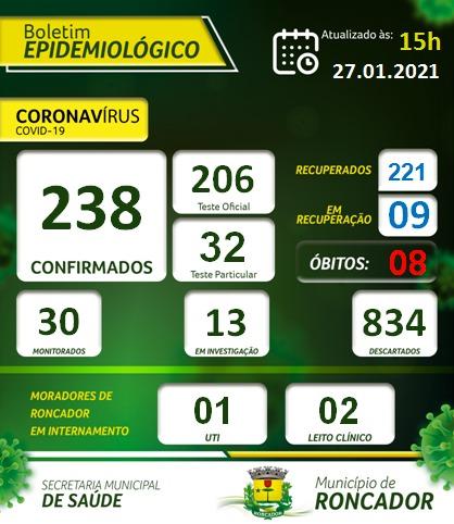 Boletim Epidemiológico de Roncador em 27 de janeiro