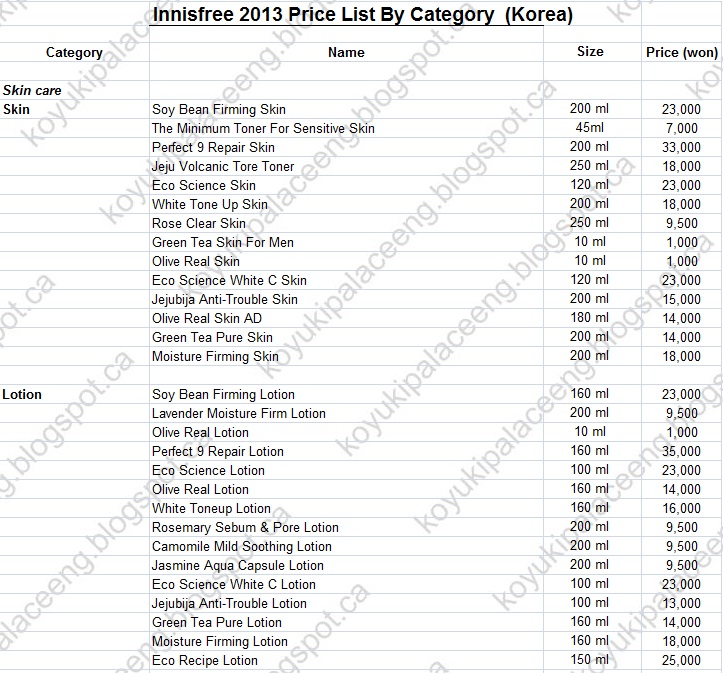 2013 Korean Innisfree Cosmetics List - Palace Price Koyuki